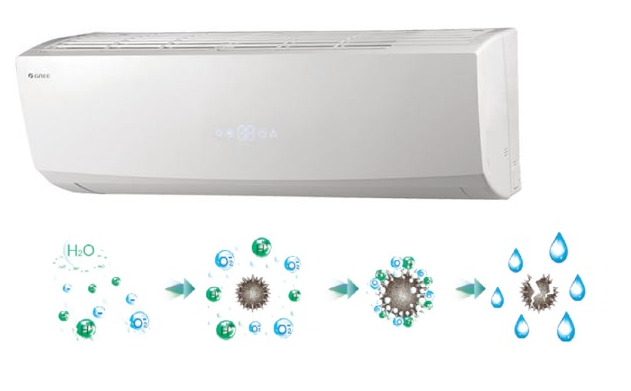 Multi-systems GREE LOMO LUXURY 3x 2,1kW Outdoor unit. 6kW